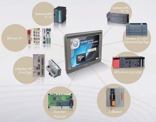 Weintek人機介面 eMT3000系列 更高品質,自動化粒計量 ...