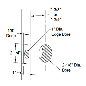 door hardware diagram dayton time delay relay wiring resources and products glossary emtek inc