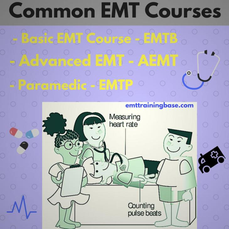 Infographic Common EMT Courses with Logo