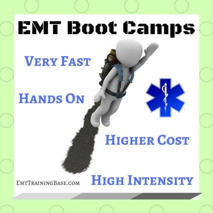 Infographic EMT Program Boot Camps