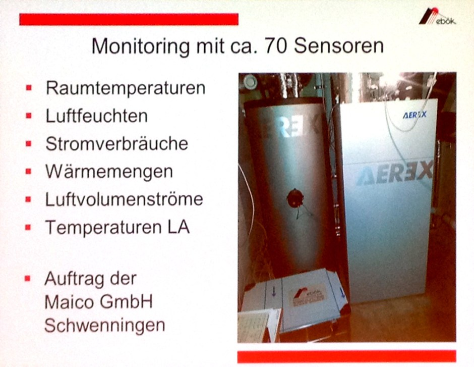 An image of the presentation on the 3 years monitoring.