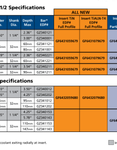 View npt  api lp size chart also oil gas industry threading solutions emuge corporation rh