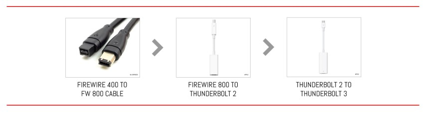 From FireWire 400 to Thunderbolt 3 in three steps.