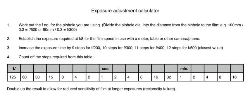 Pinhole exposure calculator