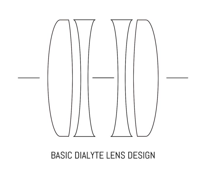 Lens Design - Dialyte