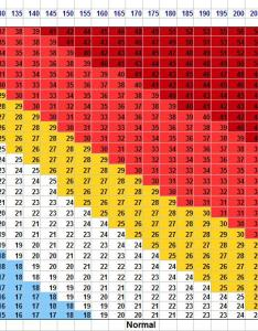 Bmi chart for women by age also details weight loss surgery rh emva