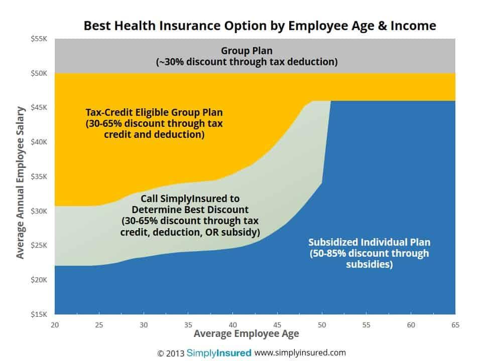 2014-Insurance-Plan-Chart-vF-UPDATED7