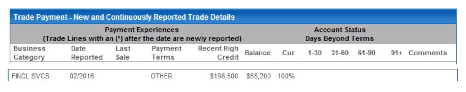 Experian Trade Details