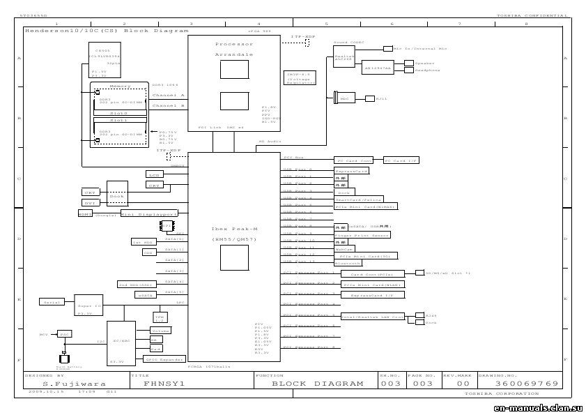 Schematics for Toshiba Satellite Pro S500 / Toshiba Tecra