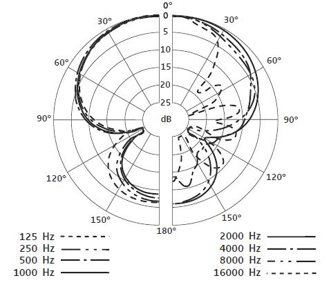 Rack Mount Bluetooth Wireless Bluetooth Wiring Diagram