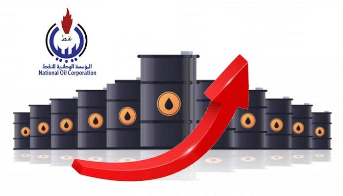 Photo of Libya's oil revenue for November 2020 exceeded $700 million