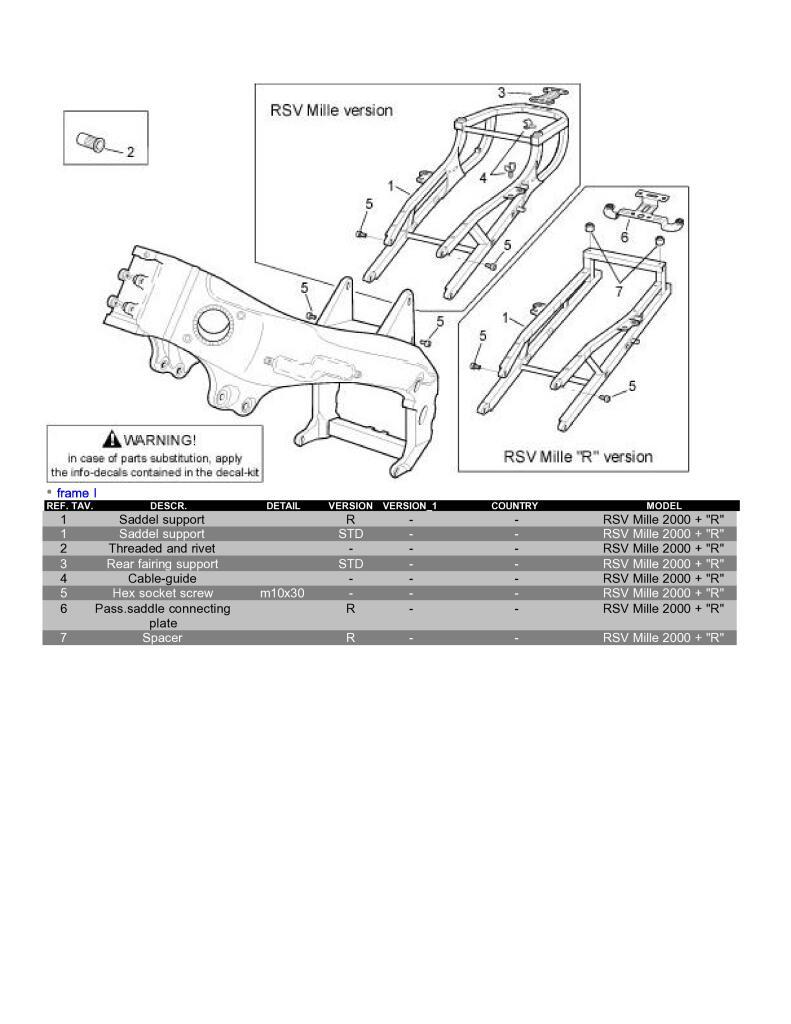 aprilia rsv mille parts list.pdf (4.91 MB)