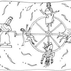Hortus Deliciarum The Wheel of Fortune