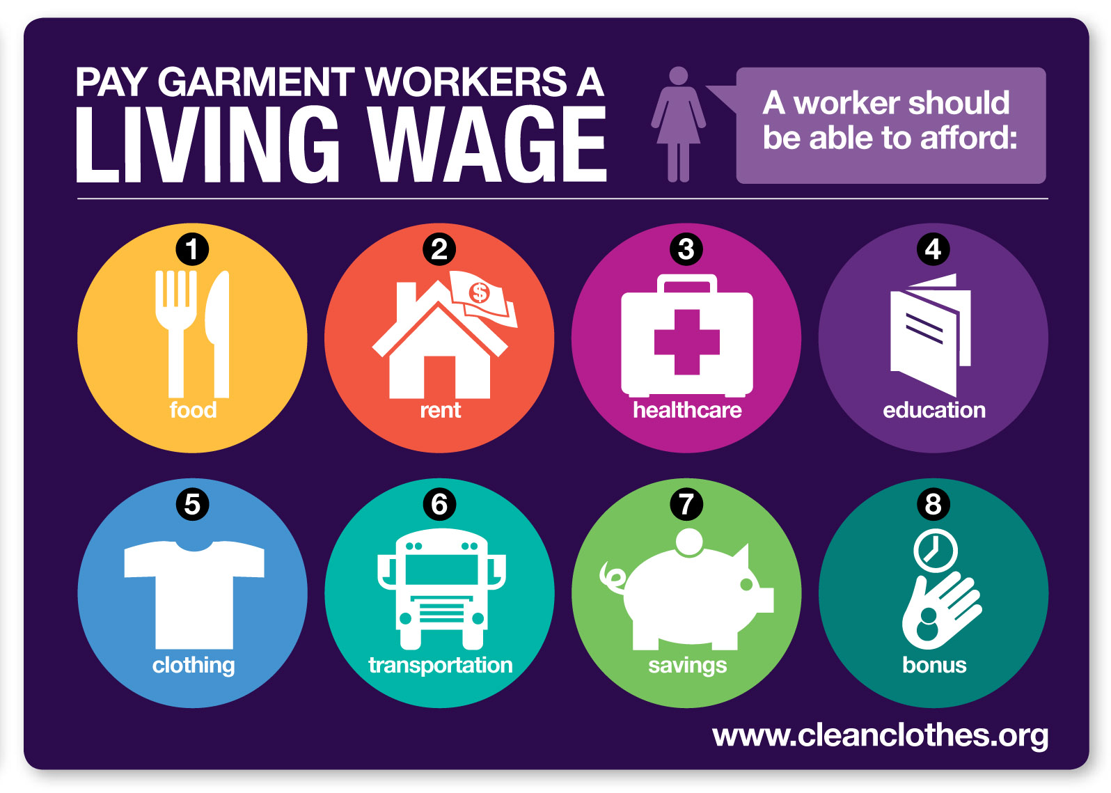 Living wage A workers right  maquilasolidarityorg