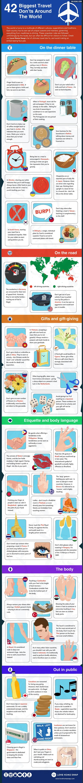 Travel etiquette around the world