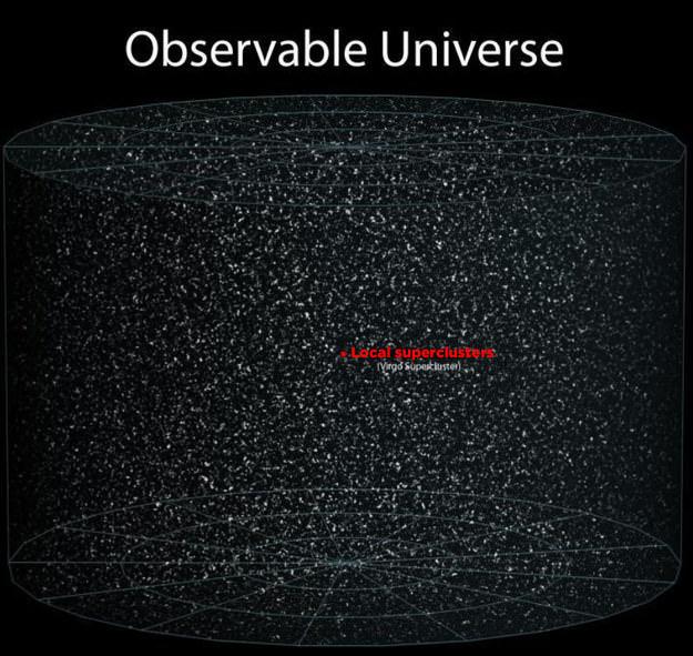 Το Σύμπαν
