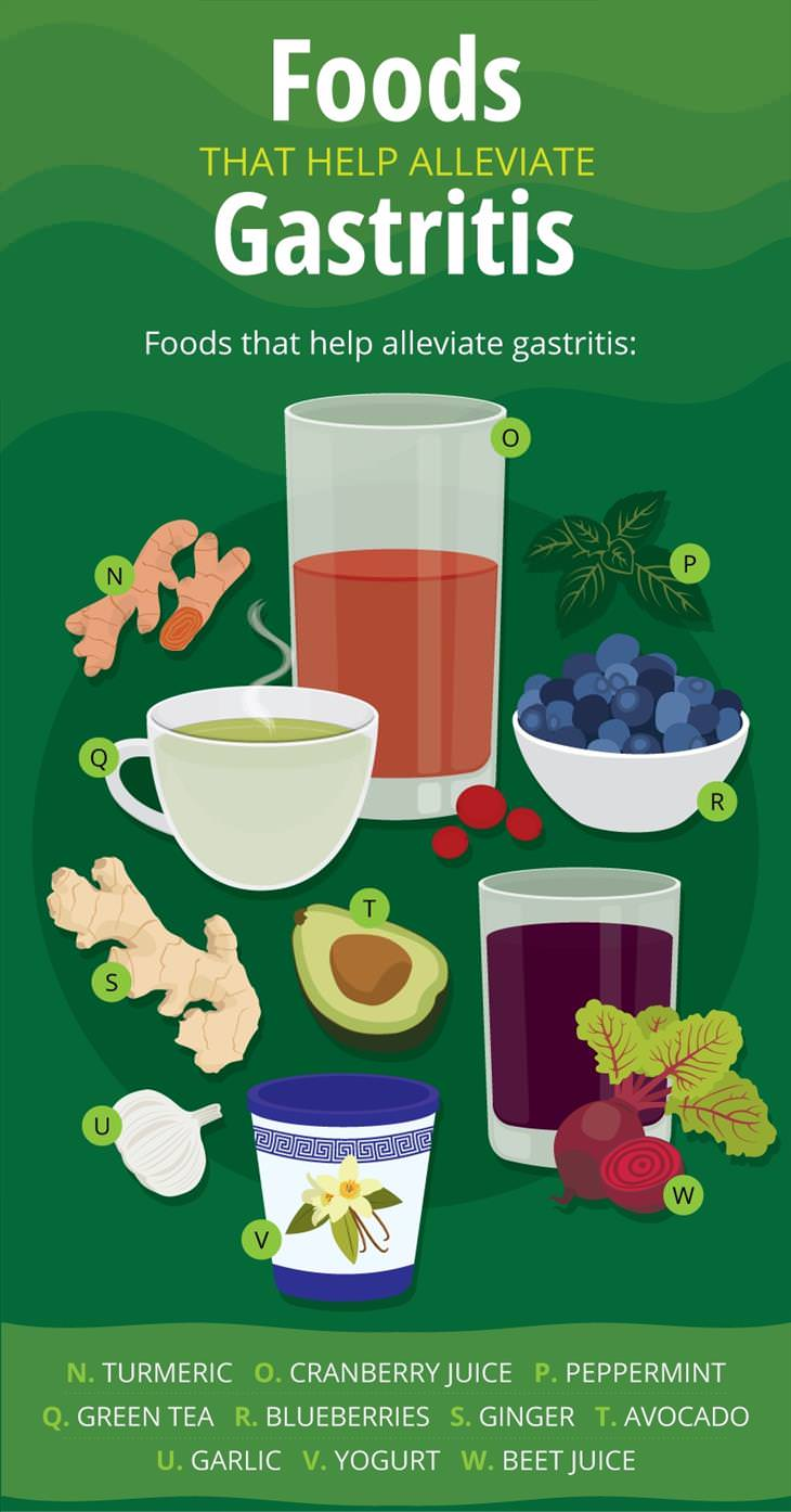 Dealing with Gastritis: A Guide | Health - BabaMail