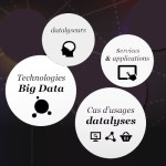 """Big Data: uses the """"Next Best Thing"""" for data collection"""