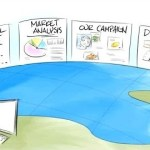 From the data lake to the agile data warehouse: decision-making in the big data era