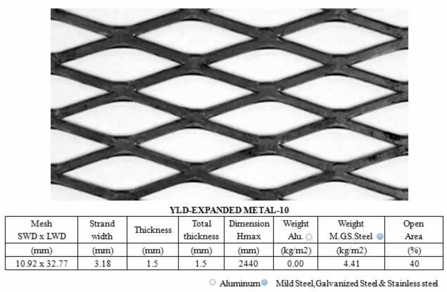 Anping Wire Mesh Products Co., Ltd. Kunning