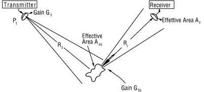 Quadcopter Camera Wiring Diagram Quadcopter Rotor Diagram