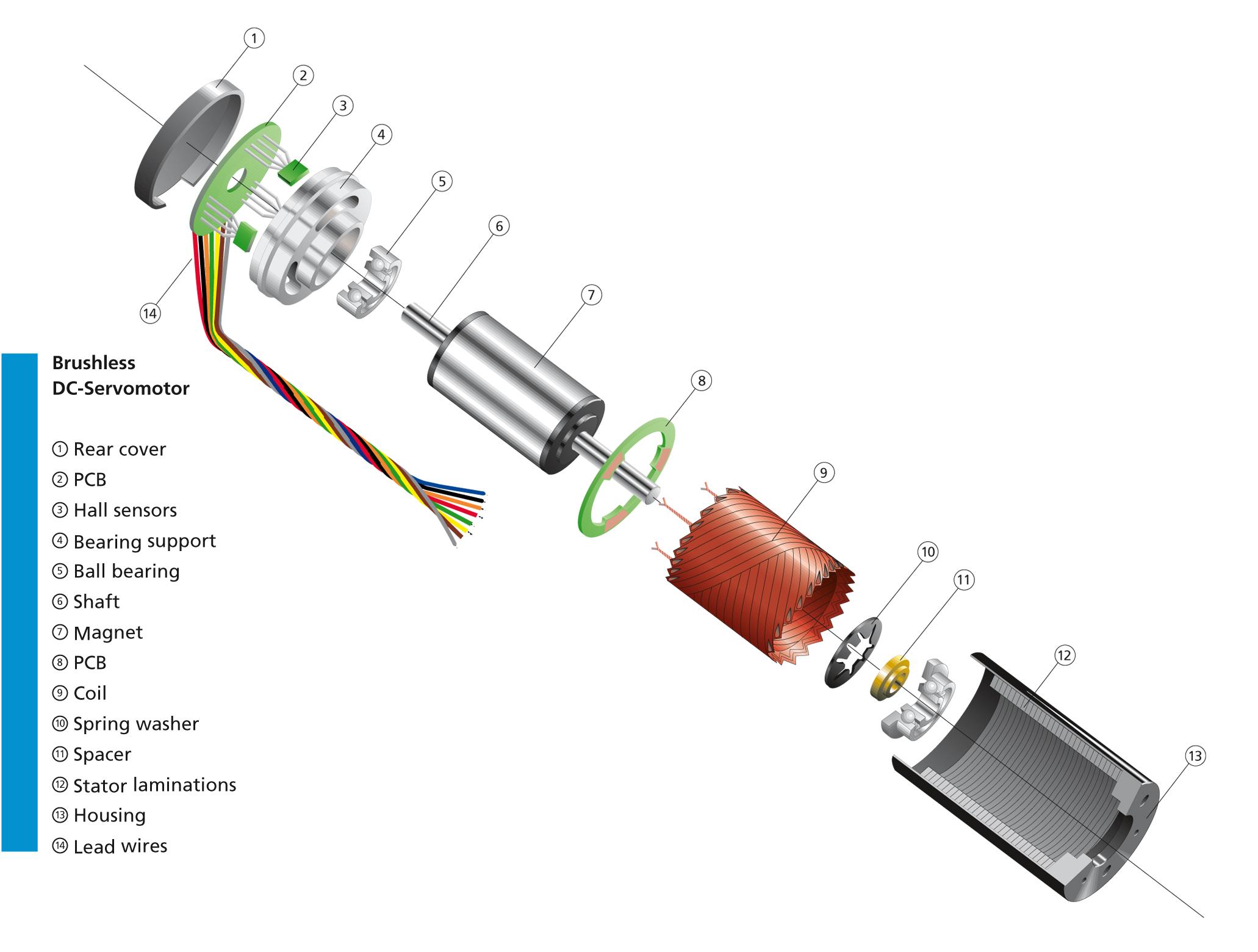 dc motor encoder wiring diagram