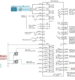 yaskawa vfd wiring diagrams diagram data schema expyaskawa vfd wiring diagrams wiring diagrams yaskawa vfd wiring [ 1525 x 950 Pixel ]