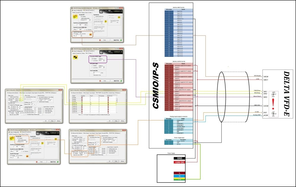 medium resolution of connection diagram for delta vfd e series and csmio ip s