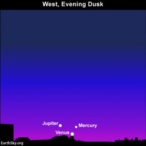 Planetary trio bedecks western sky after sunset May 25.