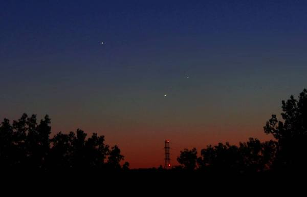Venus Mars and Jupiter Seen From Earth