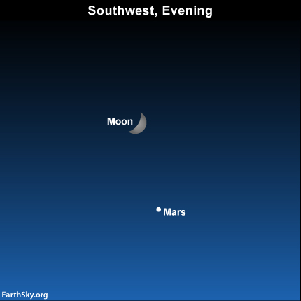 Moon and Mars again on October 28
