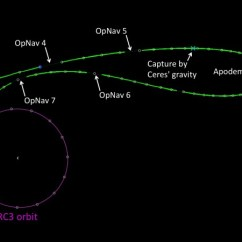 What Is The Orbital Diagram Msd Wiring Diagrams Update On Dawn Spacecraft At Ceres | Science Wire Earthsky