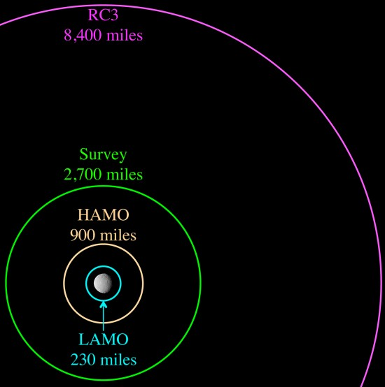 Planned Dawn mission science orbits around dwarf planet Ceres.  Image via NASA Dawn mission.