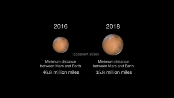 So put Mars viewing on your calendar for 2016. You won't see Mars this size again until 2018, when Mars will put on an even better show. Illustration via nasa.tumblr.com.