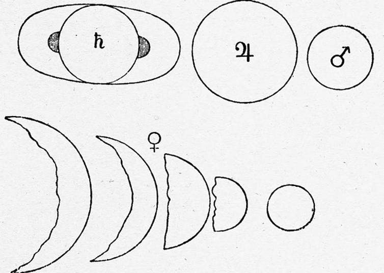 Copernicus' revolution and Galileo's vision, in pictures