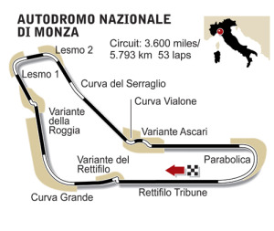 Monza circuit diagram