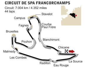 Spa Francorchamps circuit diagram