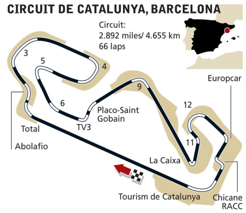 Circuit de Catalunya diagram