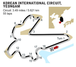 Korean International Circuit diagram