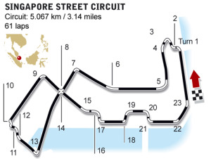 Marina Bay circuit diagram