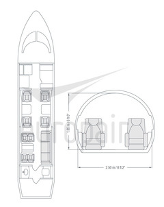 Bombardier Challenger 600/ 601