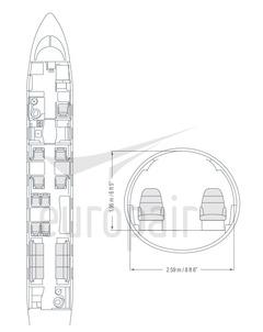 Gulfstream 650/ 650 ER