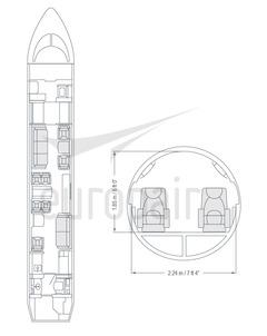 Gulfstream IV/ IV-SP