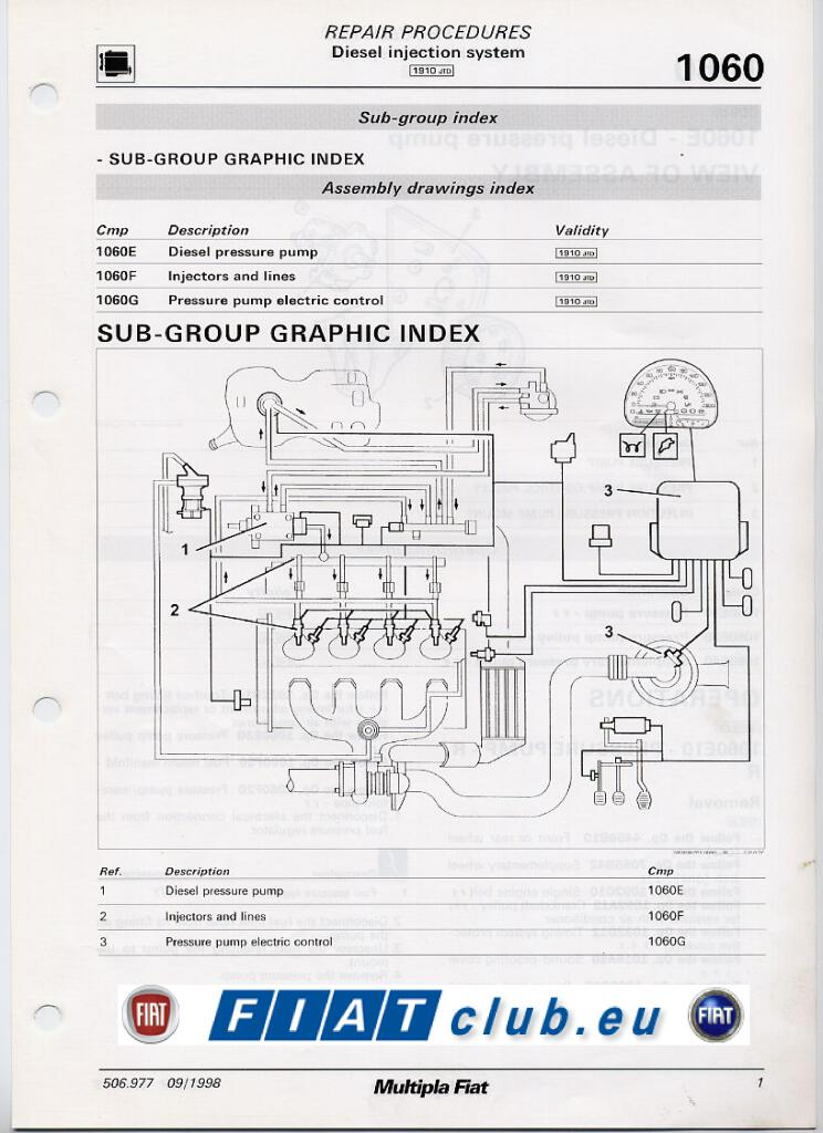 multipla diesel injection system repair.pdf (3.3 MB)