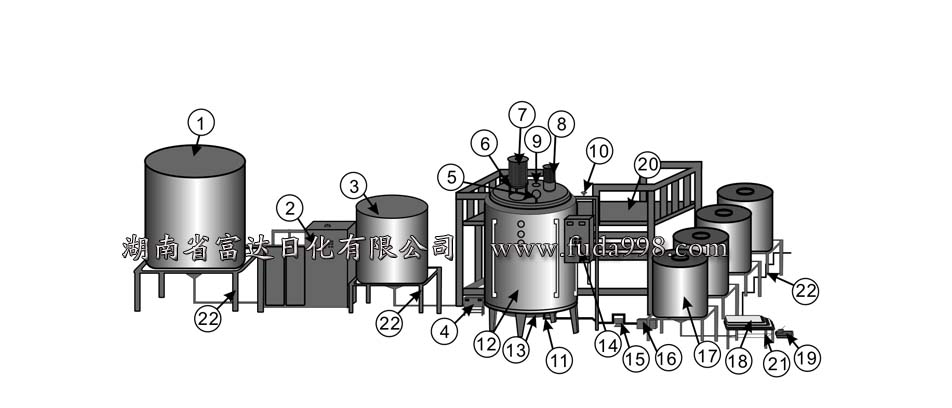 FDF1000B-2 Liquid Detergent Production Line-Liquid