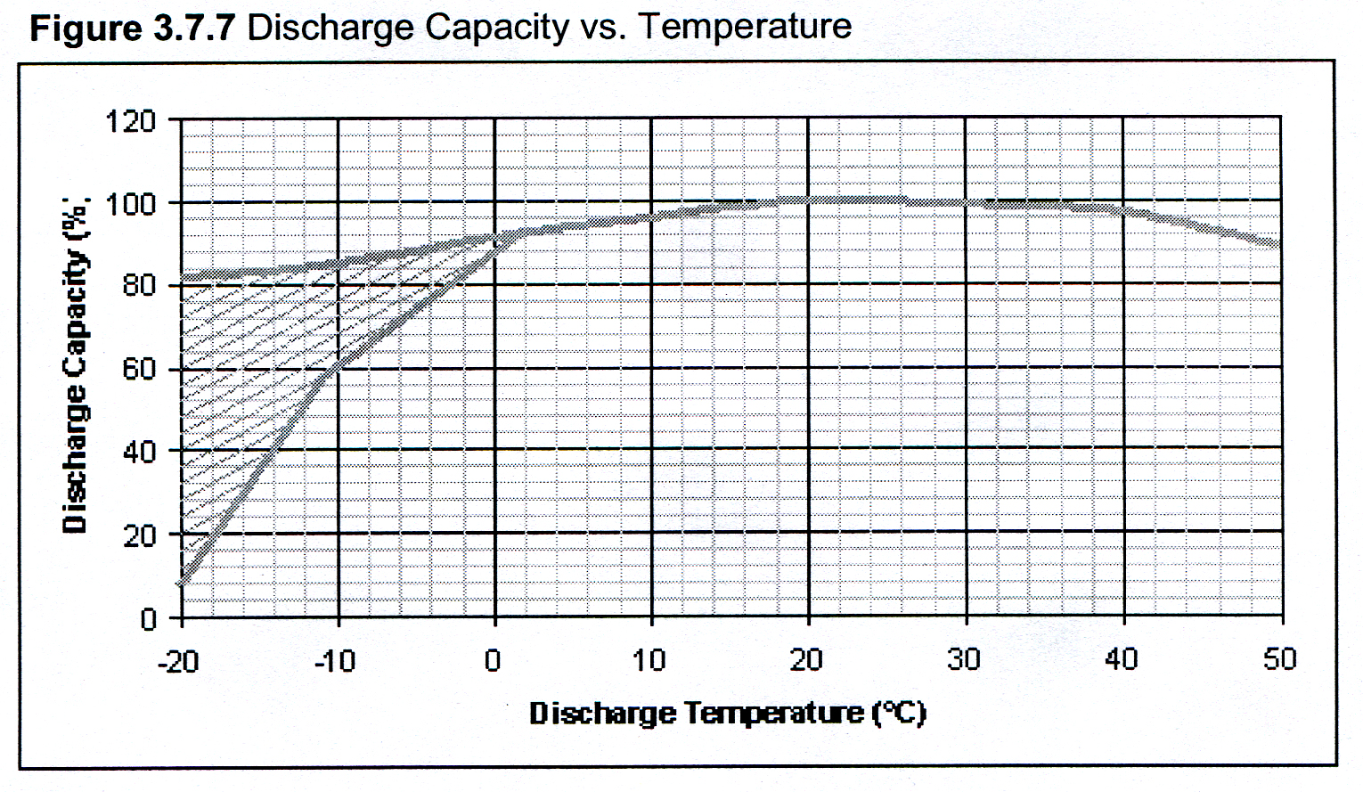 Nickel Metal Hydride Battery Safety Notes
