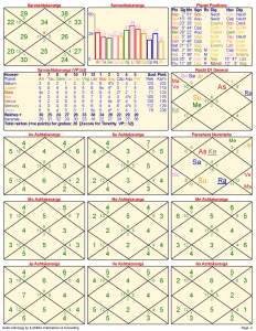 Sample Vedic Horoscope Report - Page 04