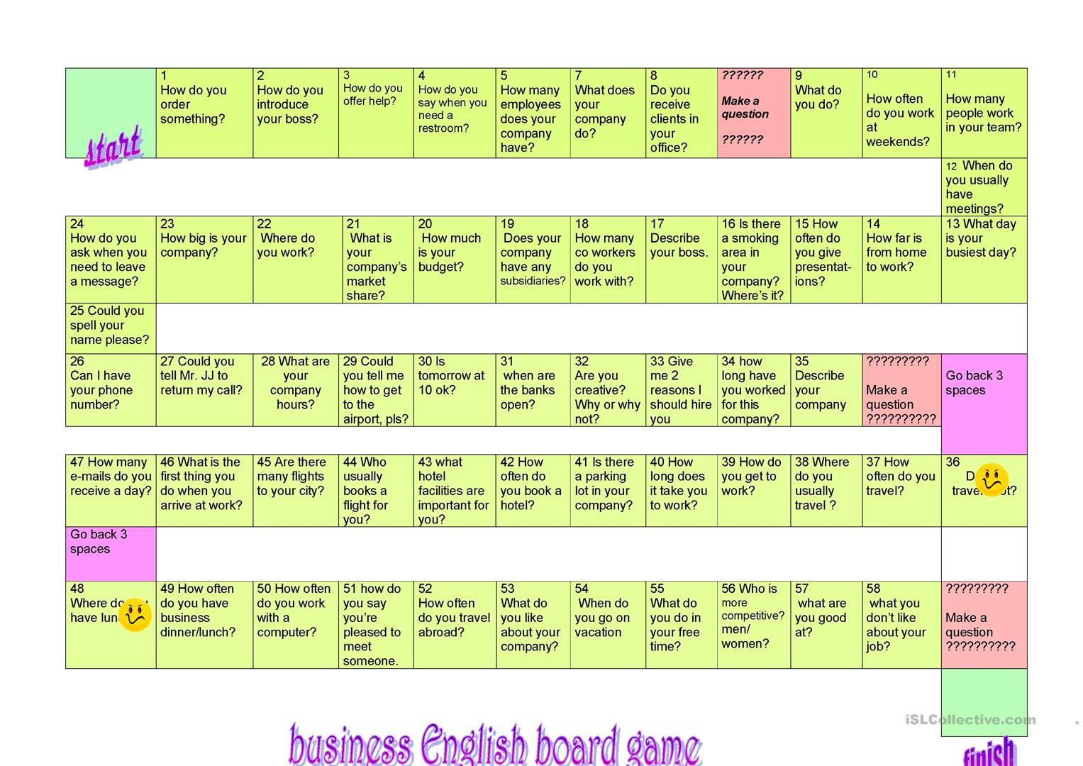 Business Board Game Worksheet
