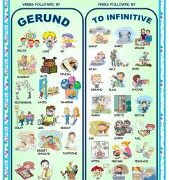 English ESL Gerunds and Infinitives worksheets - Most downloaded (319  Results) [ 1079 x 763 Pixel ]