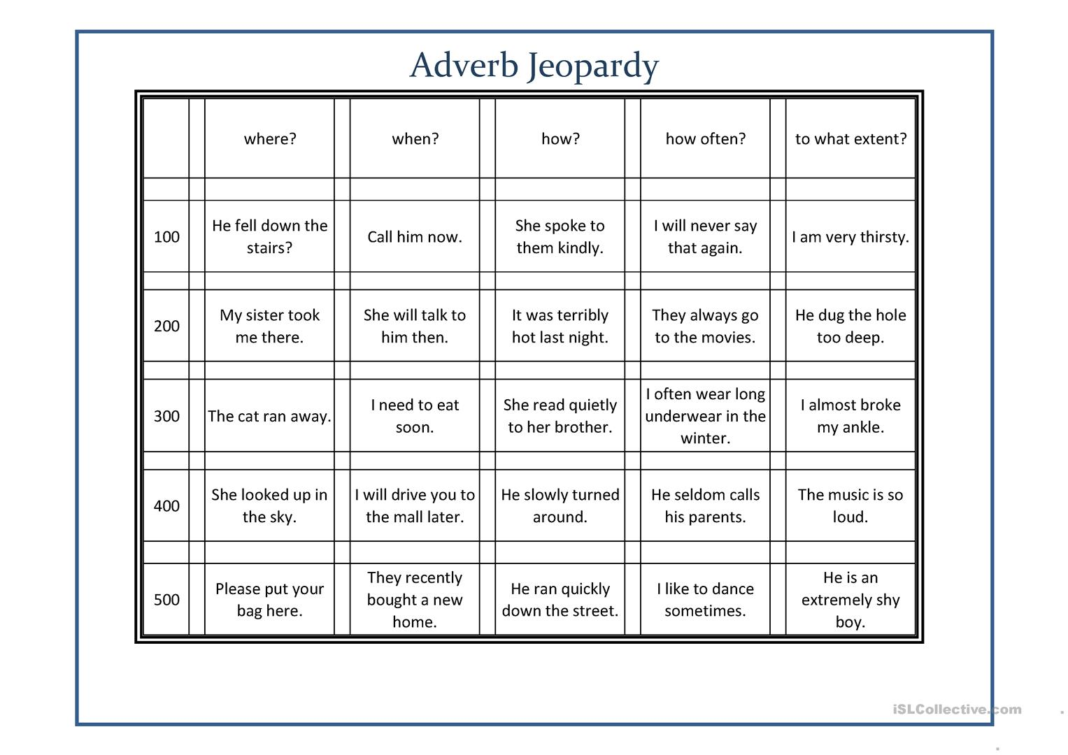 Adverb Jeopardy Worksheet